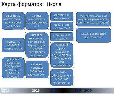http://www.sobor2008-narod.ru/uploads/posts/2013-10/1382375327_10.22-format-shkoly.jpg