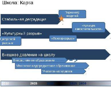 http://www.sobor2008-narod.ru/uploads/posts/2013-10/1382375400_10.22-format-shkoly3.jpg