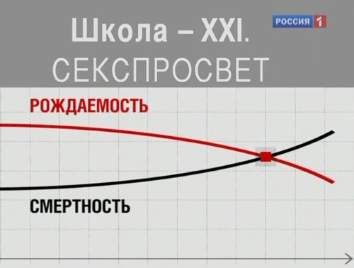 Секспросвет — такой предмет :: Фильм А. Мамонтова «Школа — XXI»